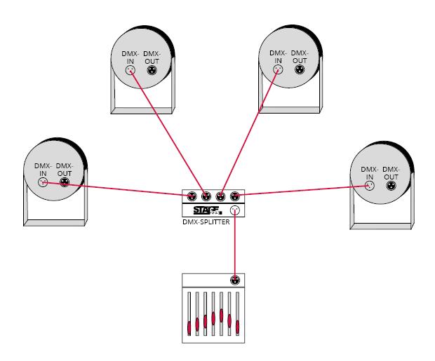 Ongebruikt Wie funktioniert DMX? - DMX Grundlagen Tutorial – stage223 DK-32