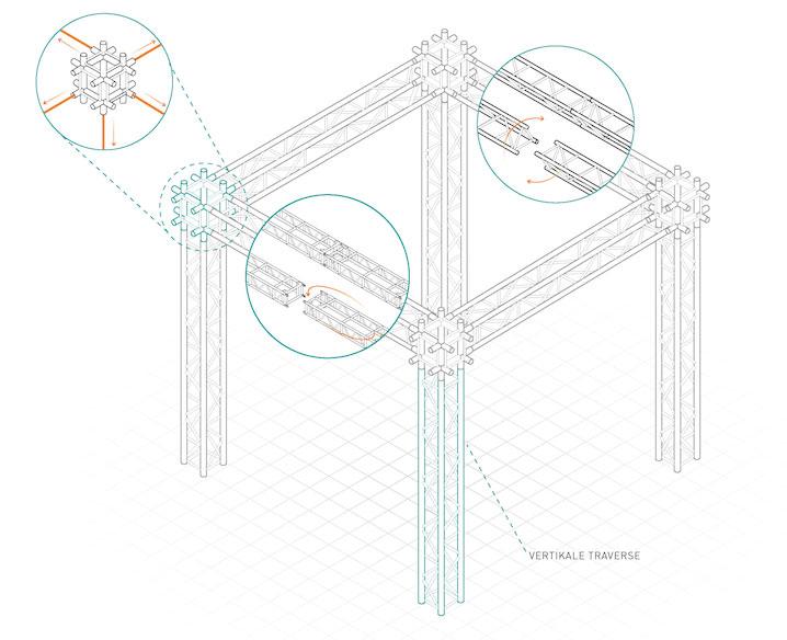 Mehr Komfort bei der Traversenplanung ( Vectorworks, Inc.)
